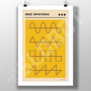 Mike Slobot Basic Waveforms Art Print Sine Square Triangle Saw Wave