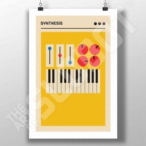 Mike Slobot Synthesis Bauhaus Synth Synthesizerr Poster